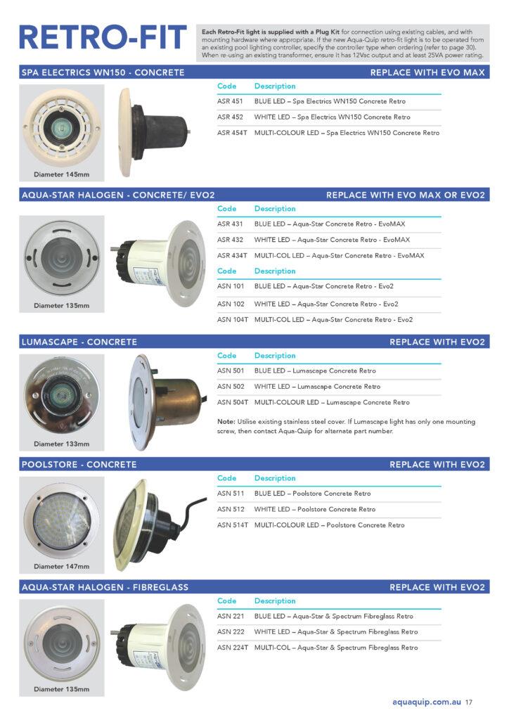 https://aquaquip.com.au/wp-content/uploads/200901_PL-pricelist-NO-PRICES_Page_17-724x1024.jpg